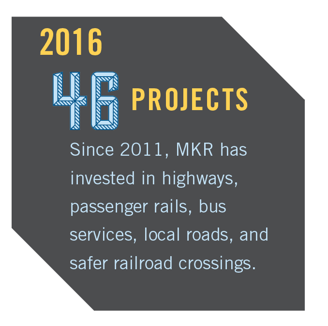 Image of Measure K Projects Infographic